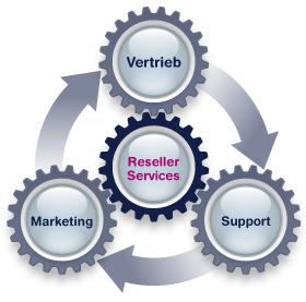 Das Fundament sind drei Abteilungen, die kompetent und zuverlässig Resellern und Herstellern zur Seite stehen.